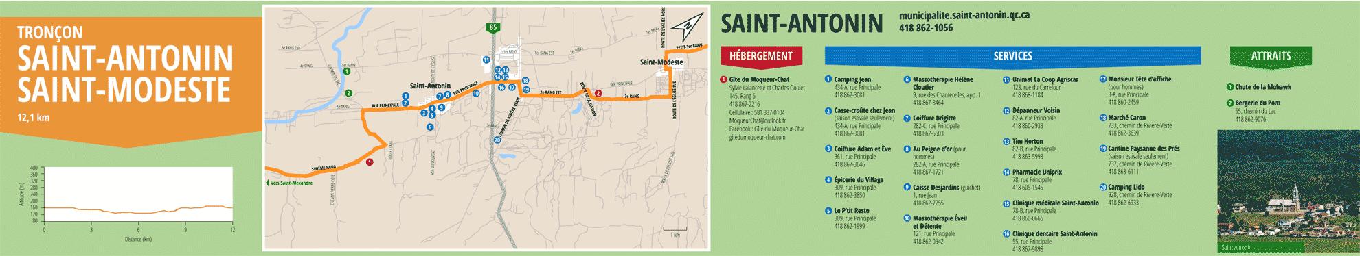 La Route des passants - Tronçon Saint-Antonin/Saint-Modeste
